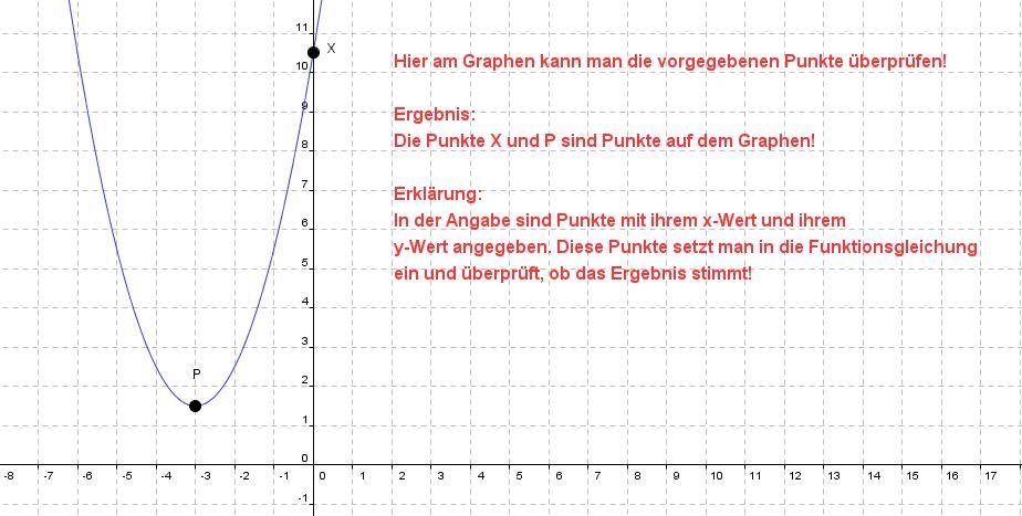 Lernpfade/Quadratische Funktionen/Die Quadratische Funktion der Form ...