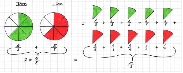 Klasse 3 mathe arbeitsblatter