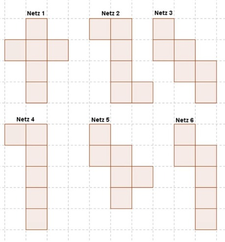 Lernpfade/Grundwissen 5. Klasse/Volumen und Oberfläche von Würfel ...