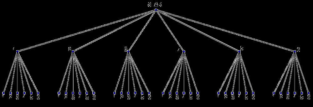 diagram of text
