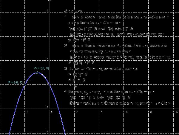 Atemberaubend Algebra 2 Quadratische Gleichungen Arbeitsblatt Fotos ...