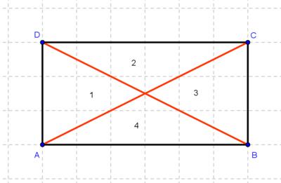 dreieck kreis quadrat rätsel