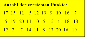 Punkte2.PNG